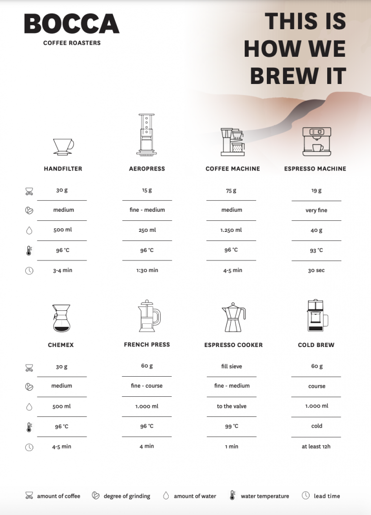 brewguide red